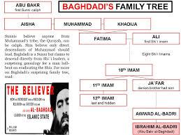 leader abu bakr al baghdadi s family tree
