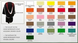 graduation shop the importance of masters graduation colors