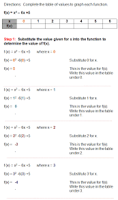 Table To Equation Quadratic Functions