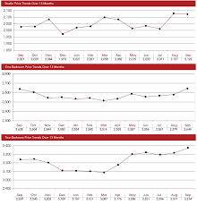 brooklyn rental market report mns is real impact real estate