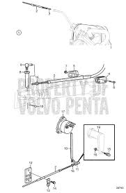 volvo penta exploded view schematic rudder indicator kit for
