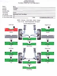 bmw x5 alignment cost wheel alignment overclockers uk forums