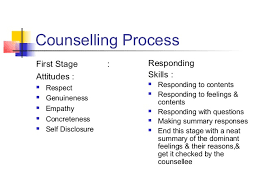 Counselling Skills For Managers Mba Notes Counselling Skills Search With The Abm