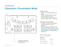 square feet to square meters k 12 blueprint thought starters table of contents node classroom