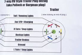 trailer connector wiring diagram 7 way on pollack plug jpg lovely