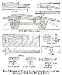 Woodworking Plans Toys by Wooden Toy Alligator Plans Wood Toy Trucks And Cars Pinterest