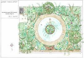 garden layout design small vegetable garden design garden garden ideas vegetable garden