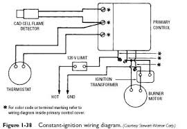 primary safety control service heater service u0026 troubleshooting
