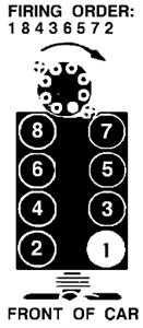 1984 corvette firing order solved 454 firing order diagram fixya