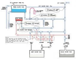 chieftain winnebago wiring diagram winnebago lesharo turbo diesel
