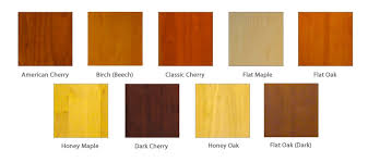 Kinds Of Kitchen Cabinets Types Of Wood Kitchen Cabinets