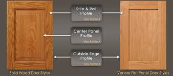 Styles Of Cabinet Doors Mortise Tenon Cope Stick Cabinet Doors Walzcraft