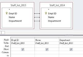 sql select from multiple tables compare difference between two tables in access query