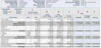 quick topic sample job summary report jsr knowledge center