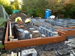 build my own house urmston new build richmond securities
