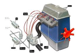 lexus v8 fuel pump for sale how a fuel injection system works how a car works