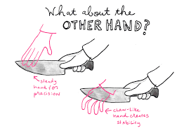 how to hold a knife an illustrated guide on craftsy