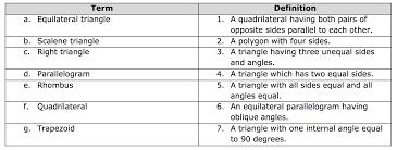 high equivalency test tasc test blog