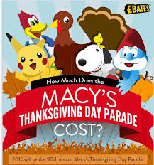 how much does the macy s thanksgiving day parade cost point of