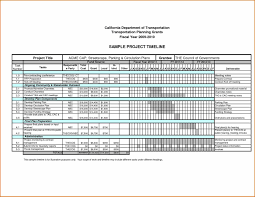worker beautiful meeting minutes template excel format template