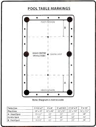 9 foot pool table dimensions regulation pool table dimensions selfdevelop info