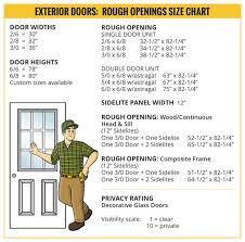 32 Exterior Doors Exterior Door Openings Builders Surplus