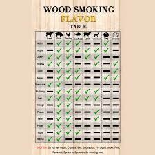 what is the best wood to use for cabinet doors guide to with wood emerald home brew supplies