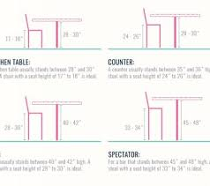 Dining Table Dimension For 6 Dining Table Measurements Guide Home Design Health Support Us