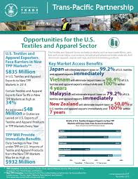 manufacturing u2013 fash455 global apparel u0026 textile trade and sourcing