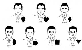 head shapes and hairstyles the right hairstyle for your face shape menswear pinterest