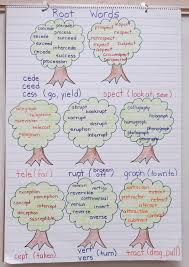 greek and latin roots lessons tes teach