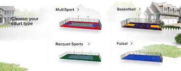 Cost To Build A House Sport Court Experienced Courtbuilders Sport Court