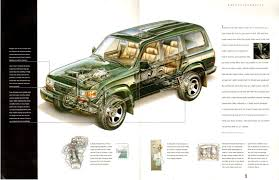 toyota land cruiser brochure opposite lock review 1997 land cruiser 40th anniversary edition