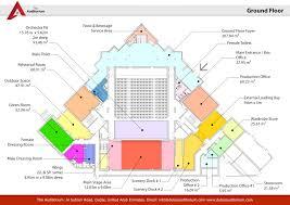 The Auditorium Layout Plans
