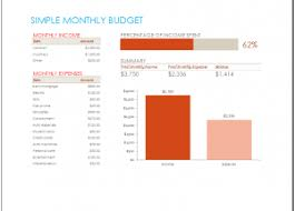 budget template use templates for easy budget planning