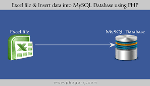 excel date format to mysql how to read excel file insert data into mysql database using php