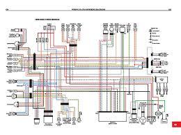 1992 harley sportster wiring diagram wiring diagram simonand