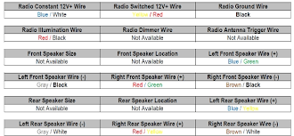 2000 honda odyssey radio wiring diagram honda civic ex radio