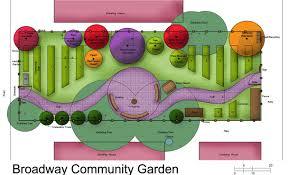 garden layout design download community garden designs solidaria garden