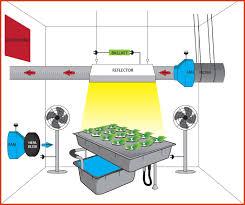 extracteur chambre de culture extracteur chambre de culture extracteur d air silencieux la