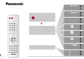 home theater panasonic panasonic home theater remote codes seoegy com