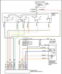 jeep panel wiring wiring diagrams schematics