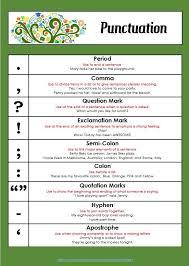 best 25 punctuation posters ideas on pinterest punctuation