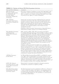 appendix c timeline of selected environmental protection agency