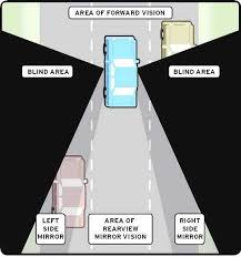 Blind Spot Detection System Installation Donmar Blind Spot Camera Systems