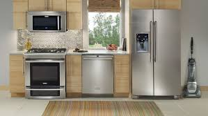 kitchen cabinet industry statistics kitchen appliance market research kitchen appliance market size