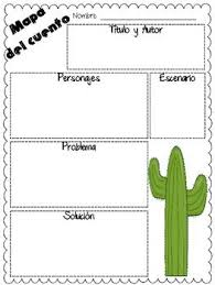 mapa del cuento graphic organizer for writing exercises best