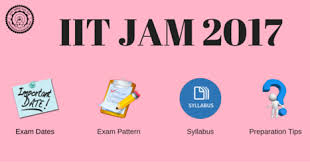 jam exam pattern 2016 iit jam entrance test queries most asked questions entrance