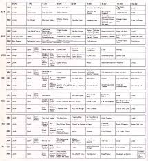 nyc guide tv guide