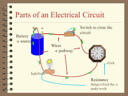2 types of electric circuit dolgular com